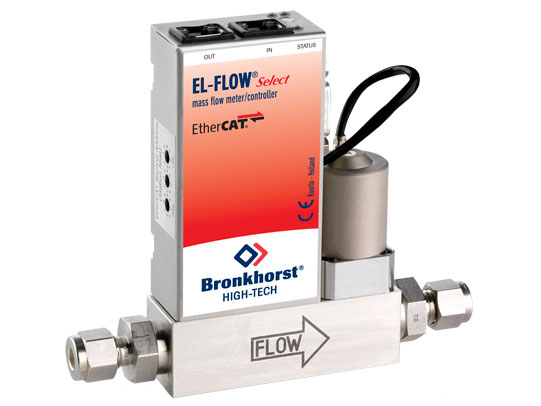 El-Flow-MFC mit EtherCat